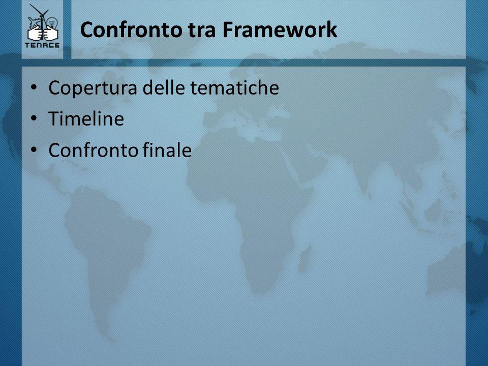 Confronto tra Framework