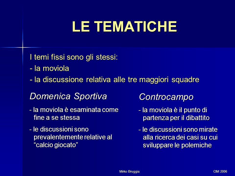 LE TEMATICHE Domenica Sportiva Controcampo