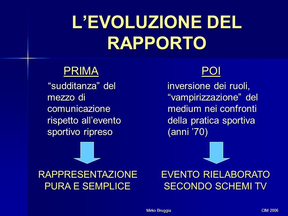 L'EVOLUZIONE DEL RAPPORTO