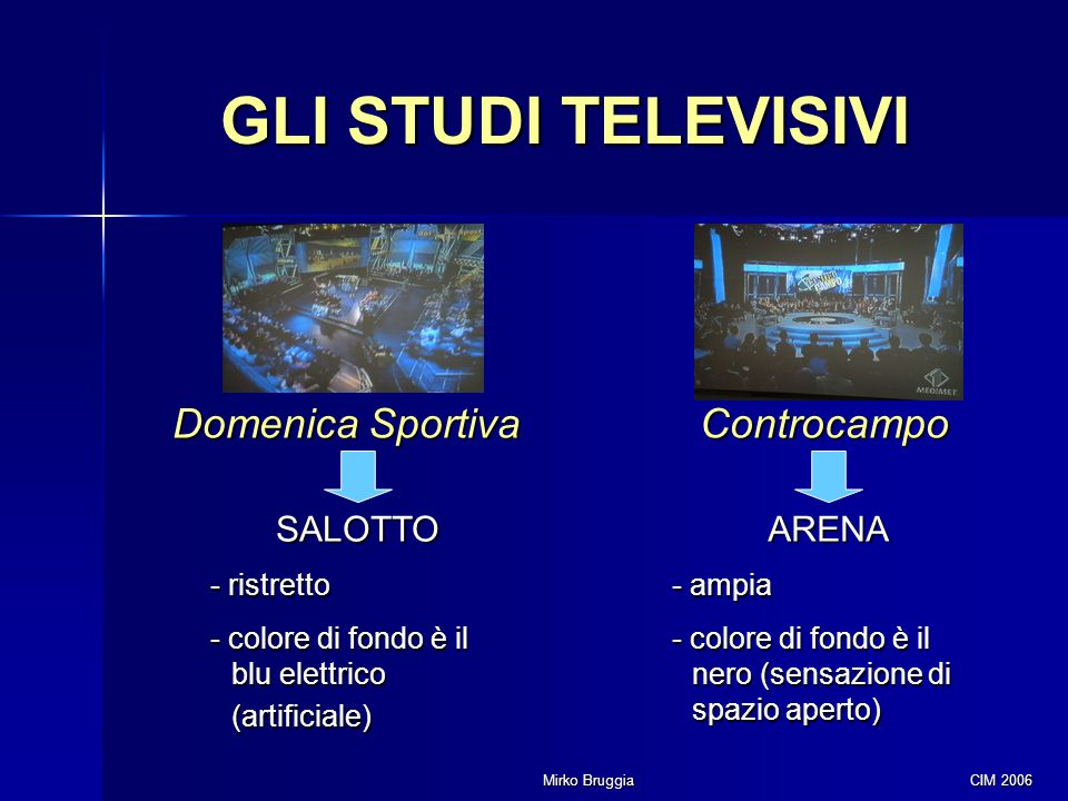 GLI STUDI TELEVISIVI Domenica Sportiva Controcampo SALOTTO ARENA