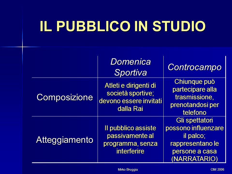 IL PUBBLICO IN STUDIO Domenica Sportiva Controcampo Composizione