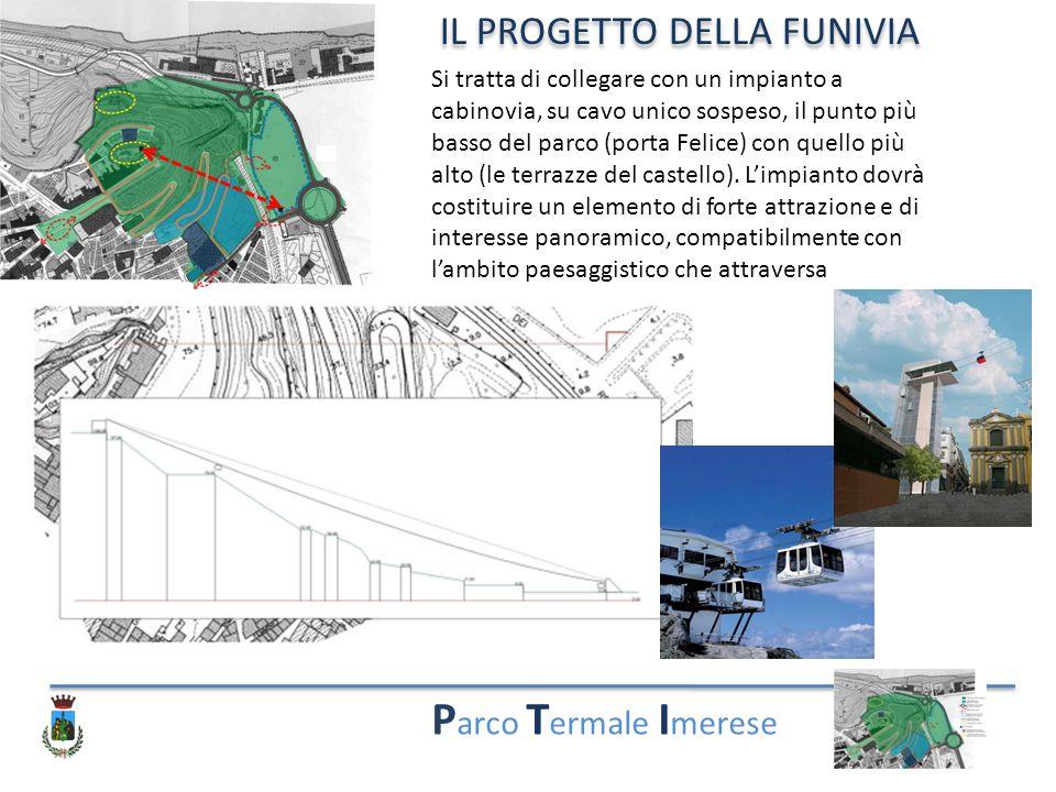 Parco Termale Imerese IL PROGETTO DELLA FUNIVIA