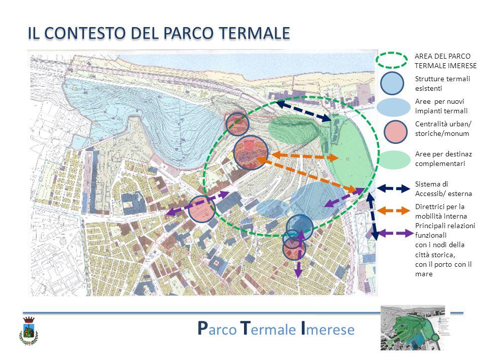 Parco Termale Imerese IL CONTESTO DEL PARCO TERMALE AREA DEL PARCO