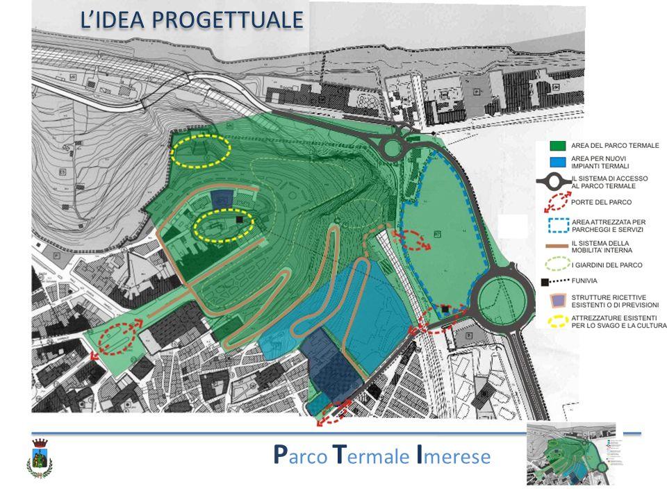 L'IDEA PROGETTUALE Parco Termale Imerese