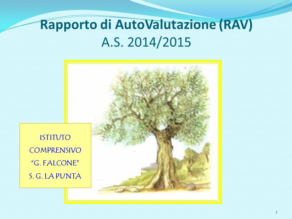 Rapporto di AutoValutazione (RAV) A.S. 2014/2015