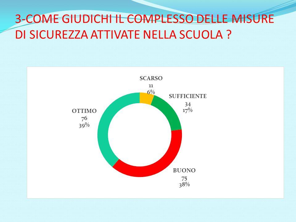 - 3-COME GIUDICHI IL COMPLESSO DELLE MISURE DI SICUREZZA ATTIVATE NELLA SCUOLA
