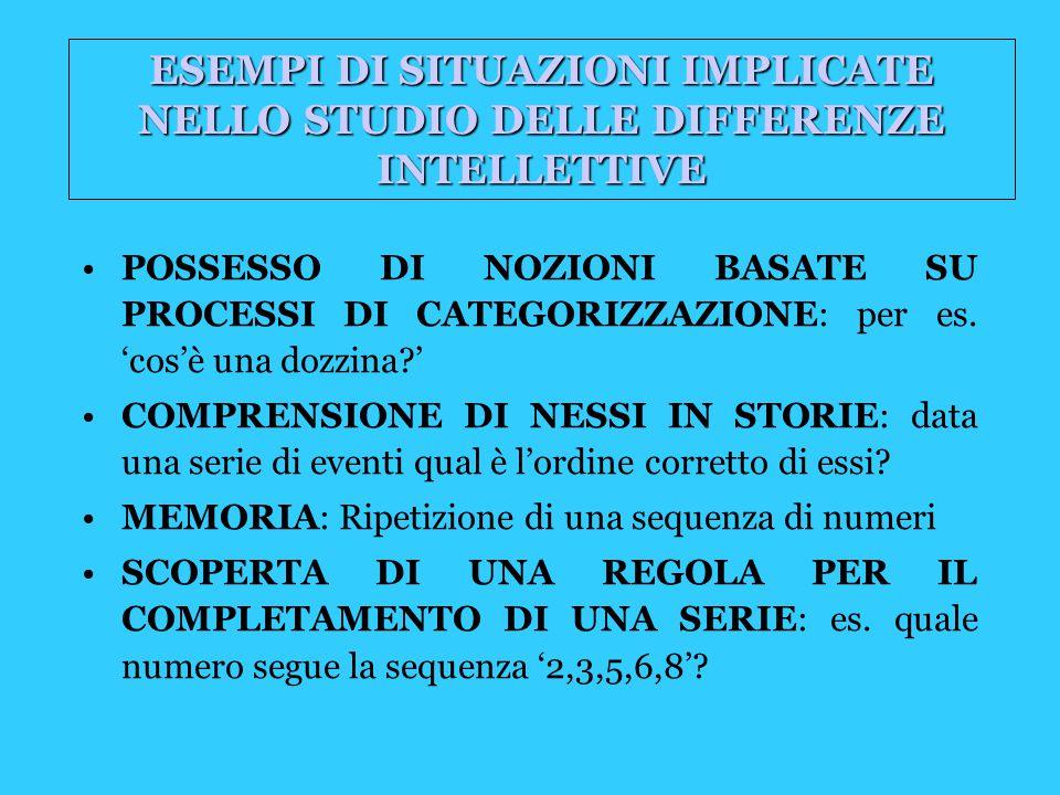 ESEMPI DI SITUAZIONI IMPLICATE NELLO STUDIO DELLE DIFFERENZE INTELLETTIVE