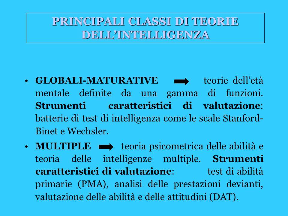 PRINCIPALI CLASSI DI TEORIE DELL'INTELLIGENZA