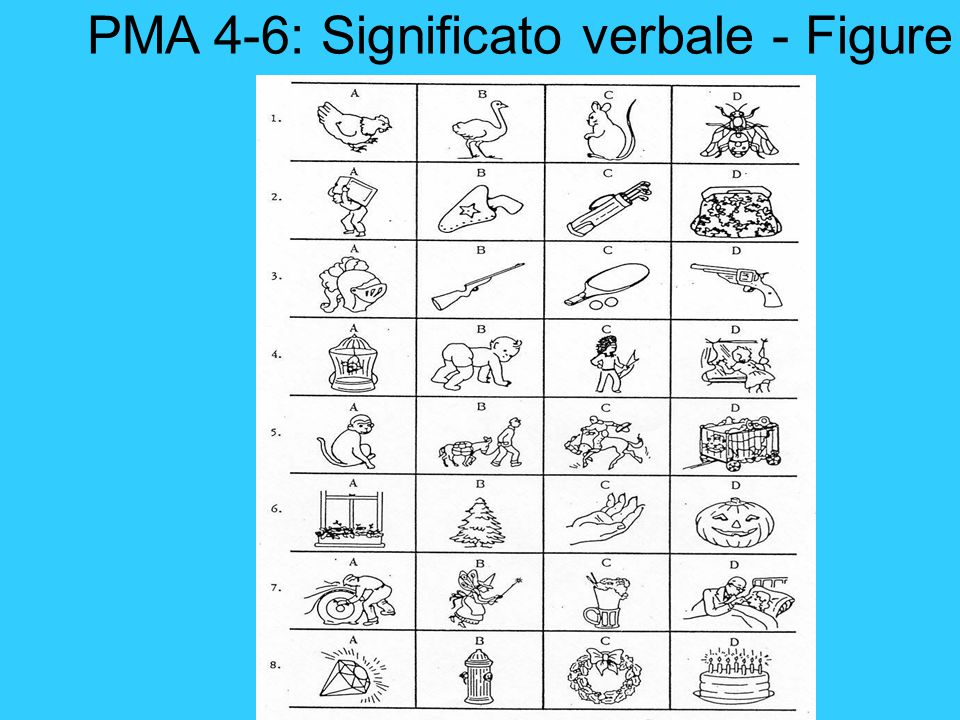 PMA 4-6: Significato verbale - Figure