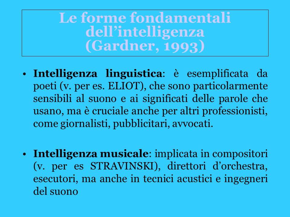 Le forme fondamentali dell'intelligenza (Gardner, 1993)