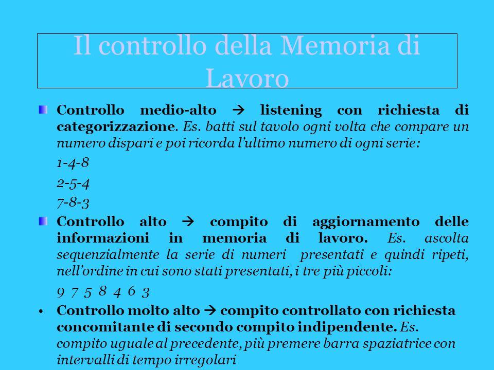 Il controllo della Memoria di Lavoro
