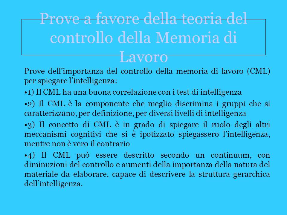 Prove a favore della teoria del controllo della Memoria di Lavoro