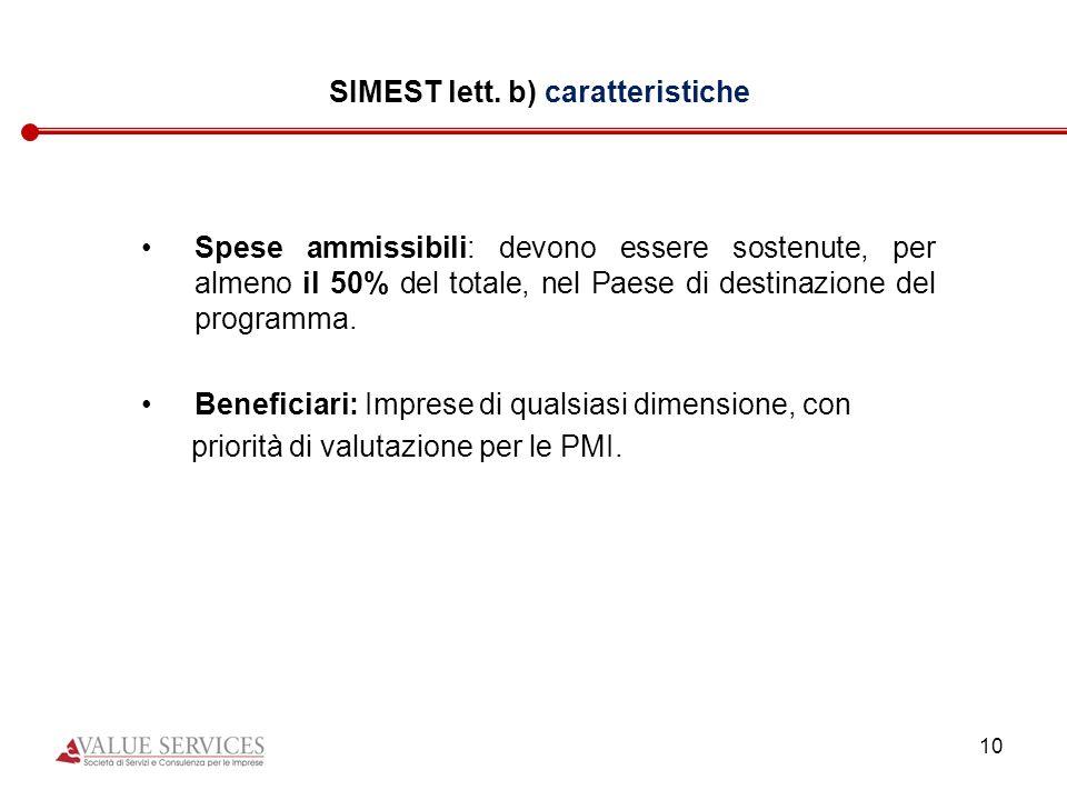 SIMEST lett. b) caratteristiche