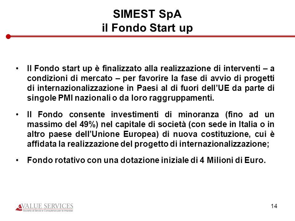 SIMEST SpA il Fondo Start up