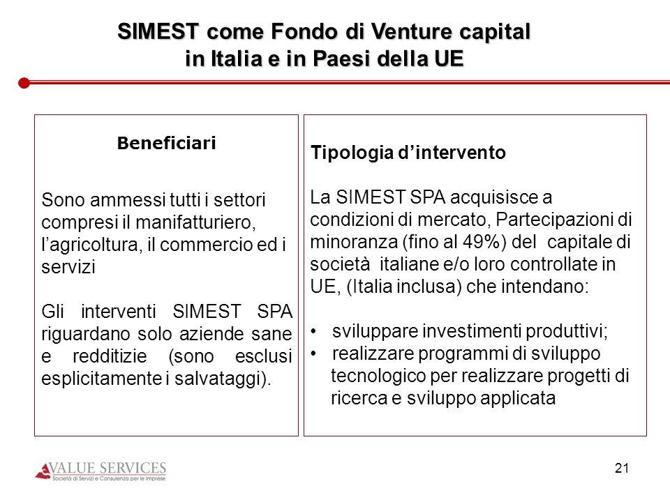 SIMEST come Fondo di Venture capital in Italia e in Paesi della UE