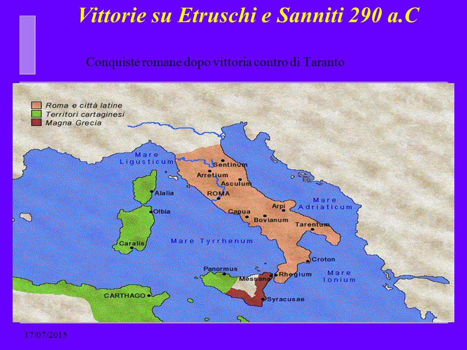 Vittorie su Etruschi e Sanniti 290 a.C