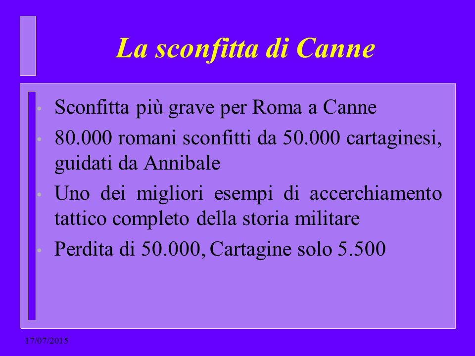 La sconfitta di Canne Sconfitta più grave per Roma a Canne