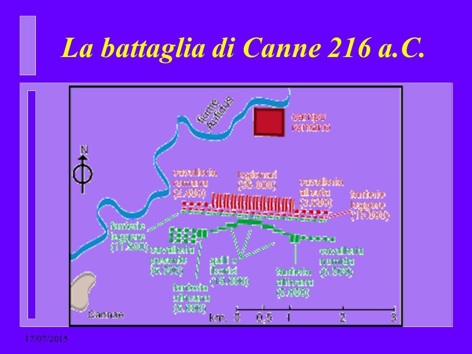 La battaglia di Canne 216 a.C.