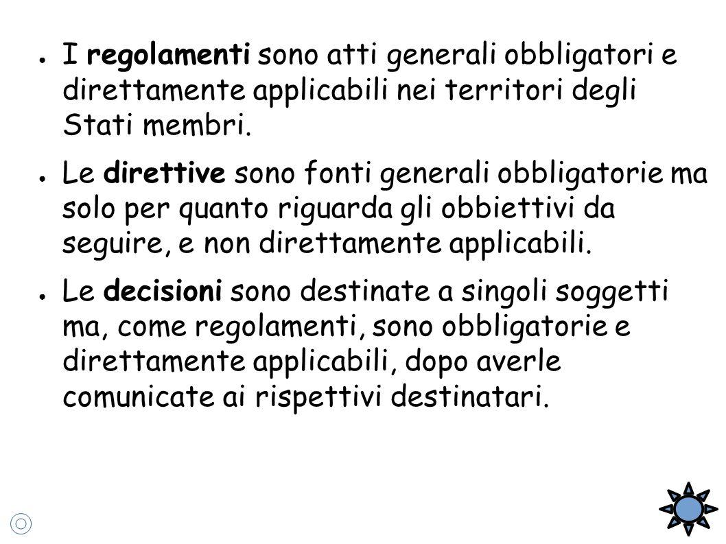 I regolamenti sono atti generali obbligatori e direttamente applicabili nei territori degli Stati membri.
