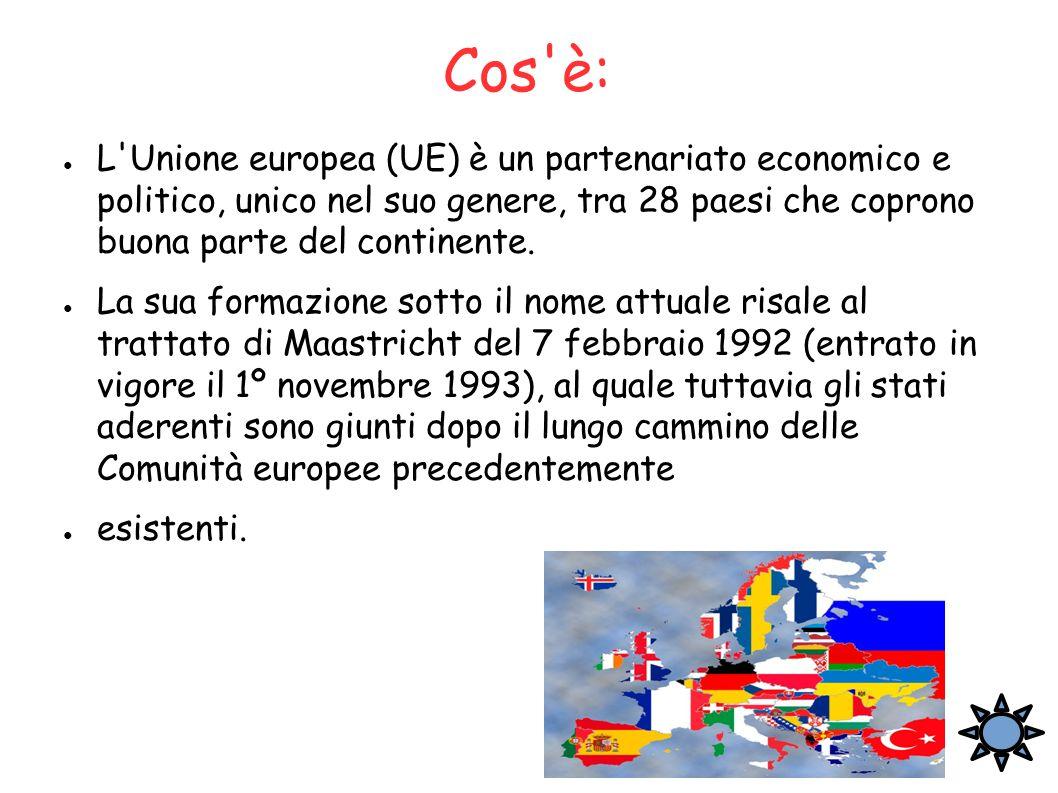 Cos è: L Unione europea (UE) è un partenariato economico e politico, unico nel suo genere, tra 28 paesi che coprono buona parte del continente.