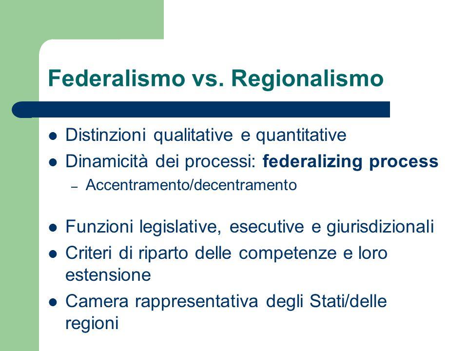 Federalismo vs. Regionalismo