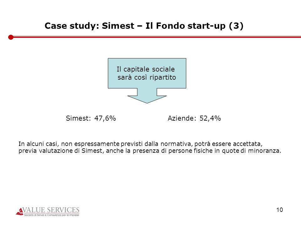 Case study: Simest – Il Fondo start-up (3)