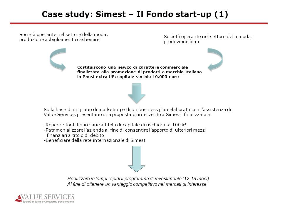 Case study: Simest – Il Fondo start-up (1)