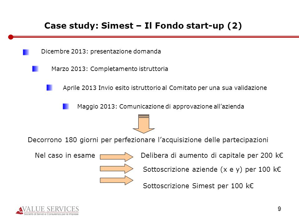 Case study: Simest – Il Fondo start-up (2)