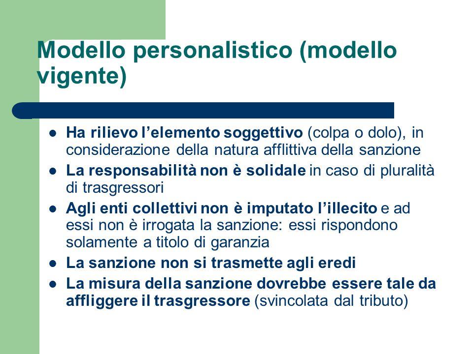 Modello personalistico (modello vigente)