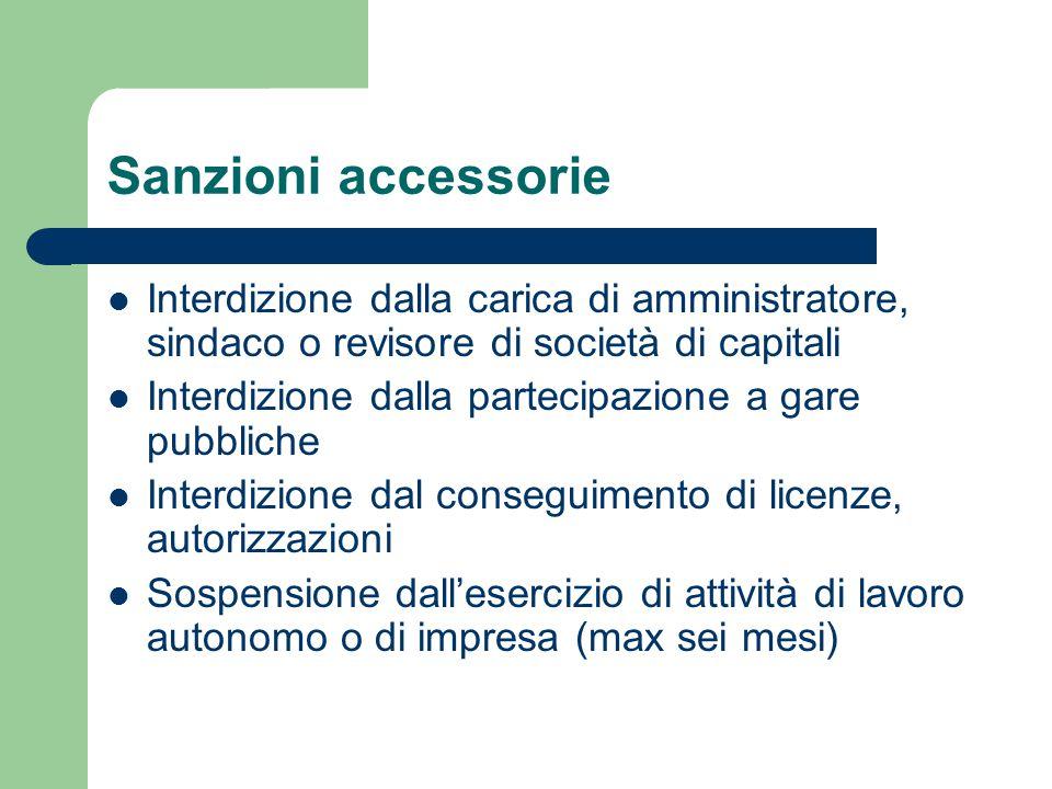 Sanzioni accessorie Interdizione dalla carica di amministratore, sindaco o revisore di società di capitali.