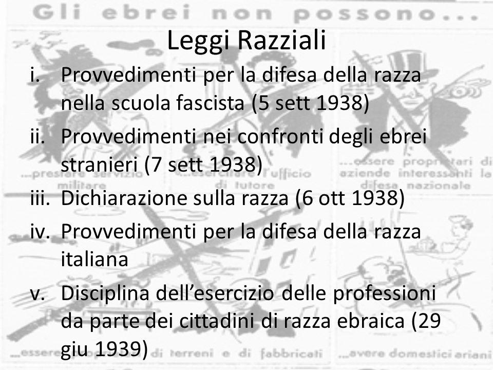 Leggi Razziali Provvedimenti per la difesa della razza nella scuola fascista (5 sett 1938)