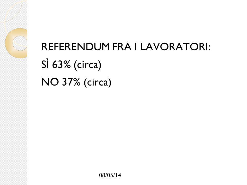REFERENDUM FRA I LAVORATORI: SÌ 63% (circa) NO 37% (circa)