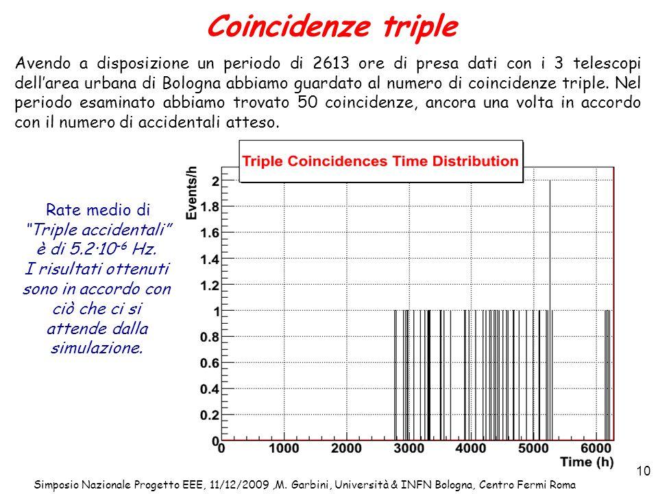 Rate medio di Triple accidentali