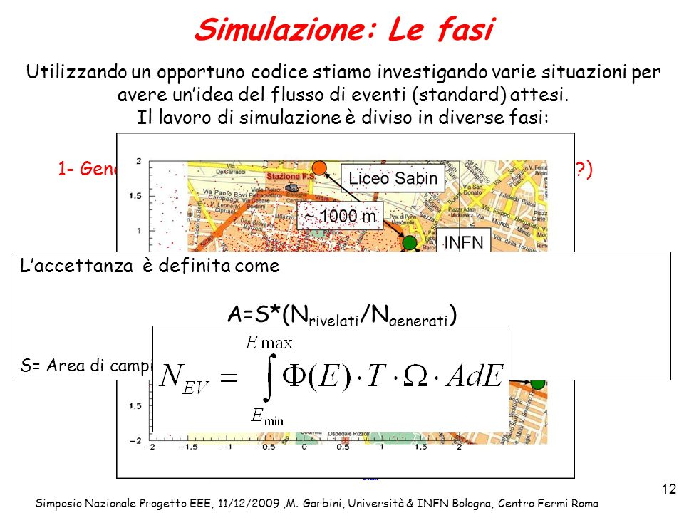 Simulazione: Le fasi A=S*(Nrivelati/Ngenerati)