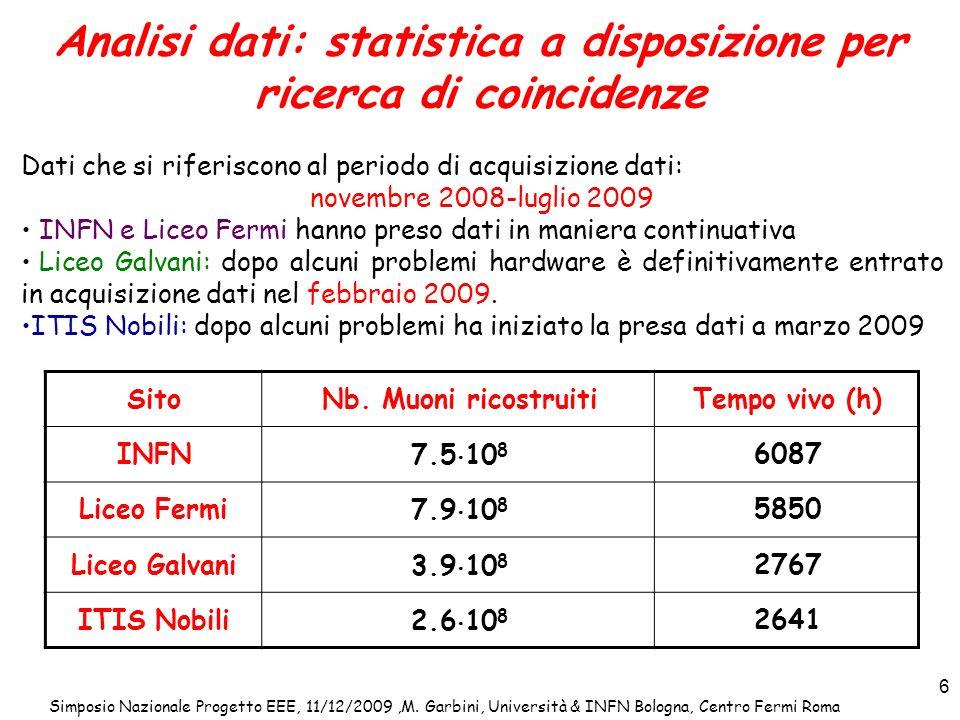 Analisi dati: statistica a disposizione per ricerca di coincidenze