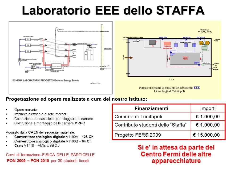 Laboratorio EEE dello STAFFA