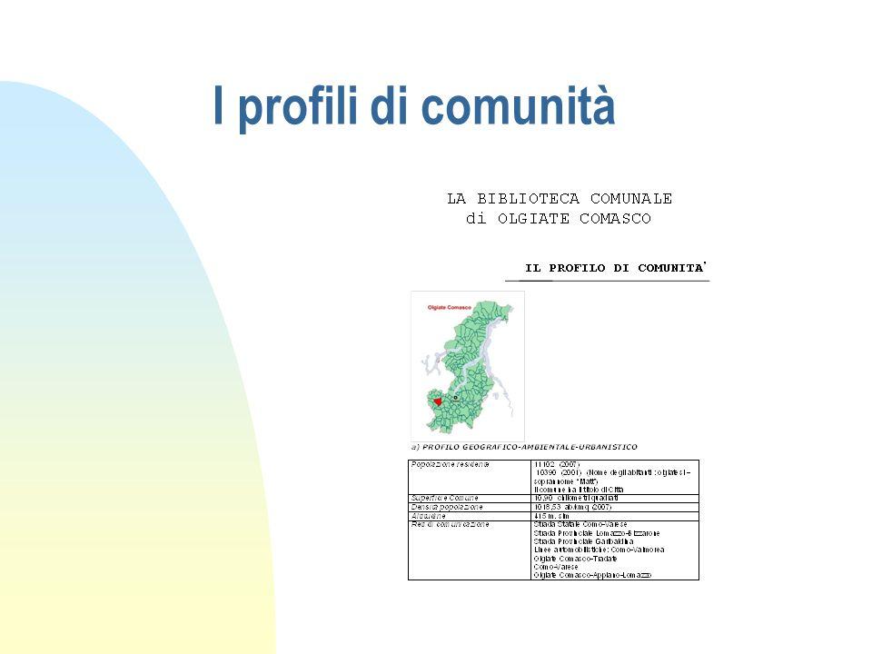 I profili di comunità