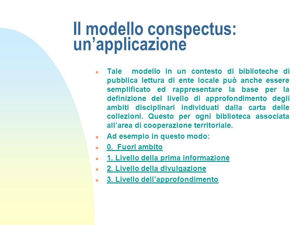 Il modello conspectus: un'applicazione