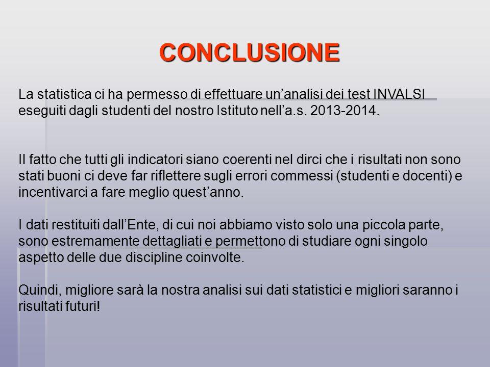 CONCLUSIONE La statistica ci ha permesso di effettuare un'analisi dei test INVALSI eseguiti dagli studenti del nostro Istituto nell'a.s. 2013-2014.