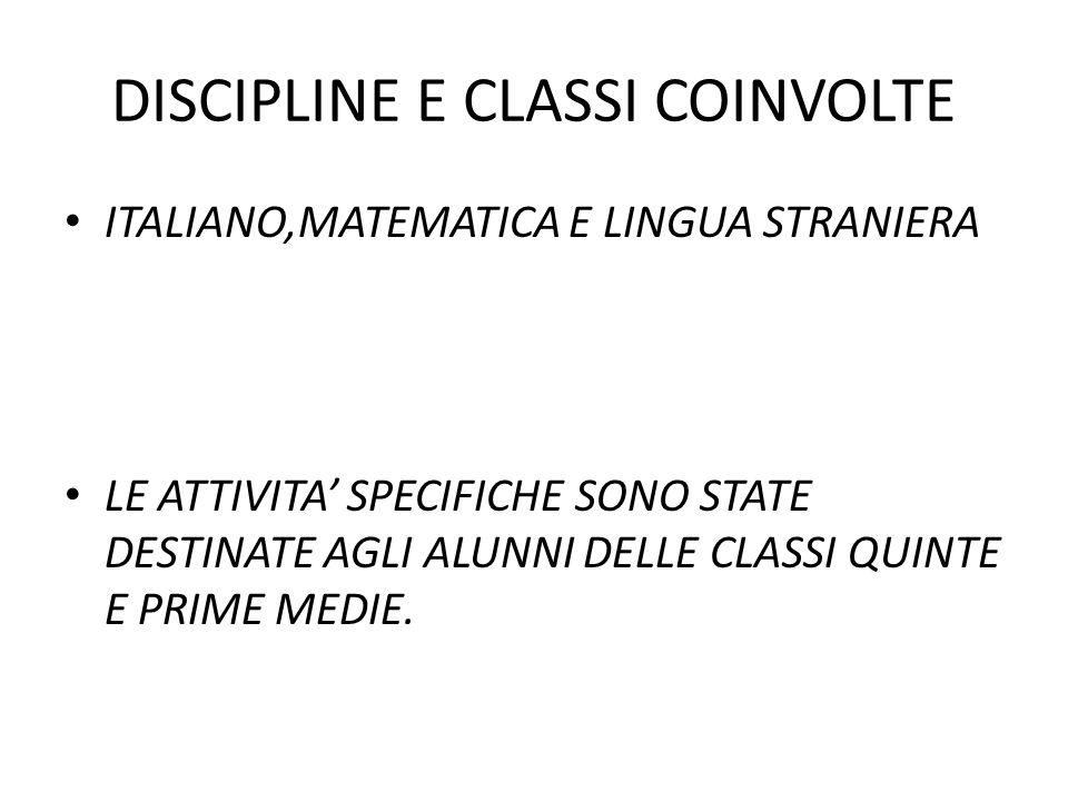 DISCIPLINE E CLASSI COINVOLTE