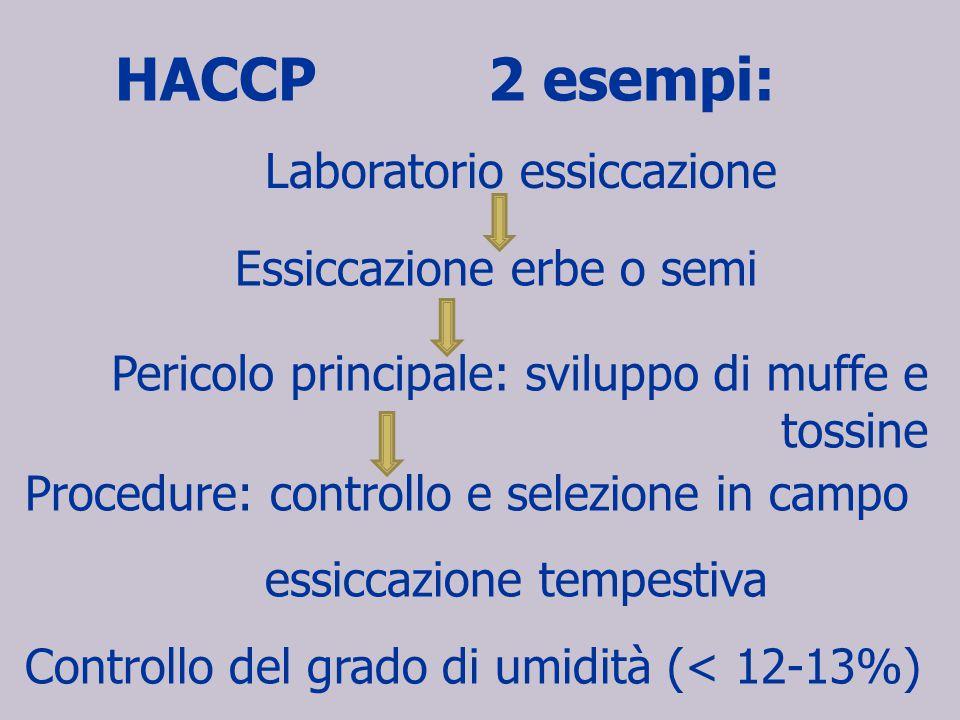 HACCP 2 esempi: Laboratorio essiccazione Essiccazione erbe o semi