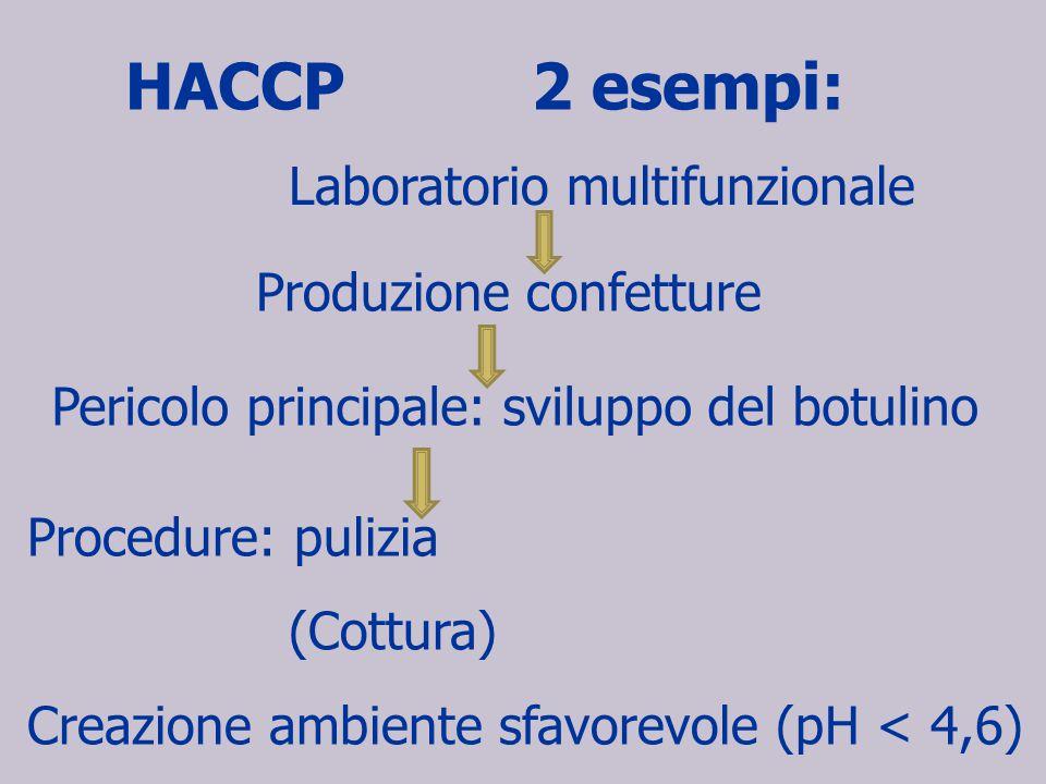 HACCP 2 esempi: Laboratorio multifunzionale Produzione confetture