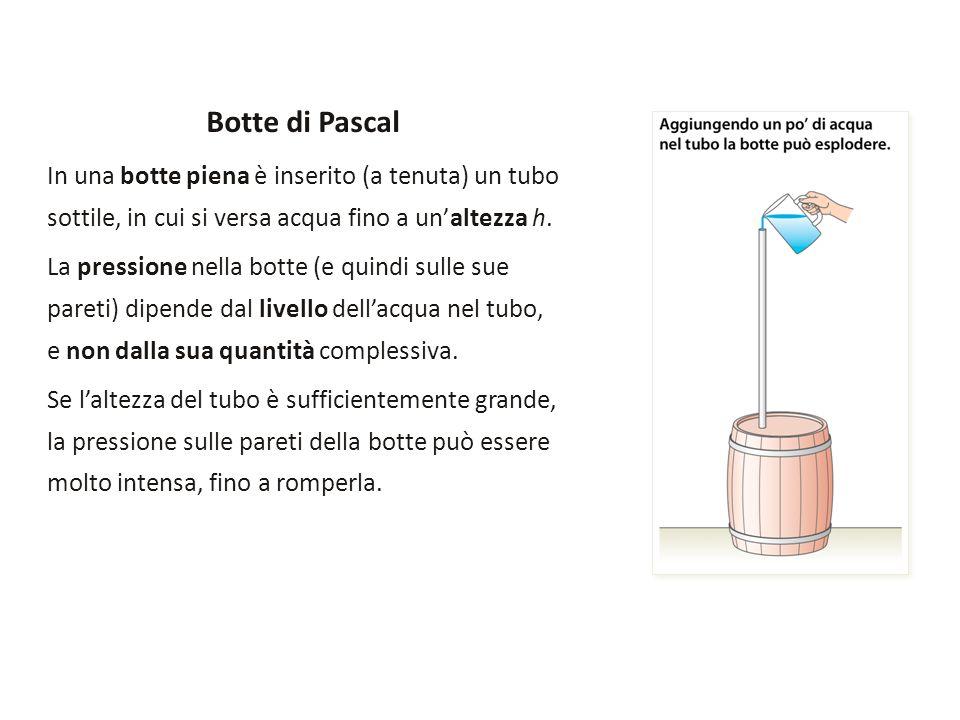 Botte di Pascal In una botte piena è inserito (a tenuta) un tubo sottile, in cui si versa acqua fino a un'altezza h.