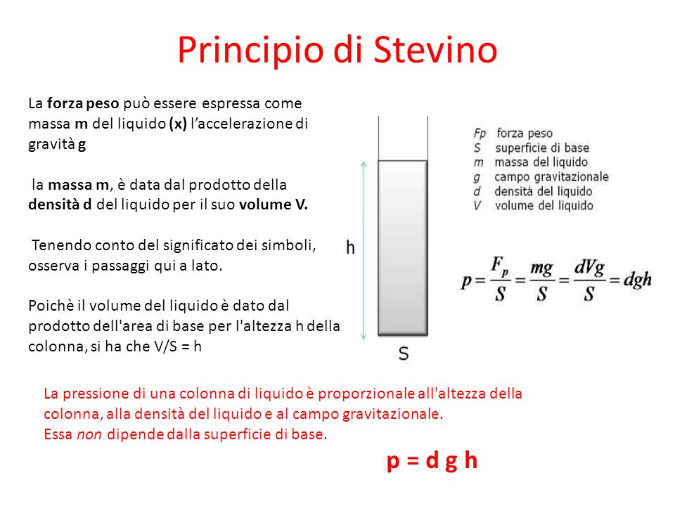 Principio di Stevino p = d g h