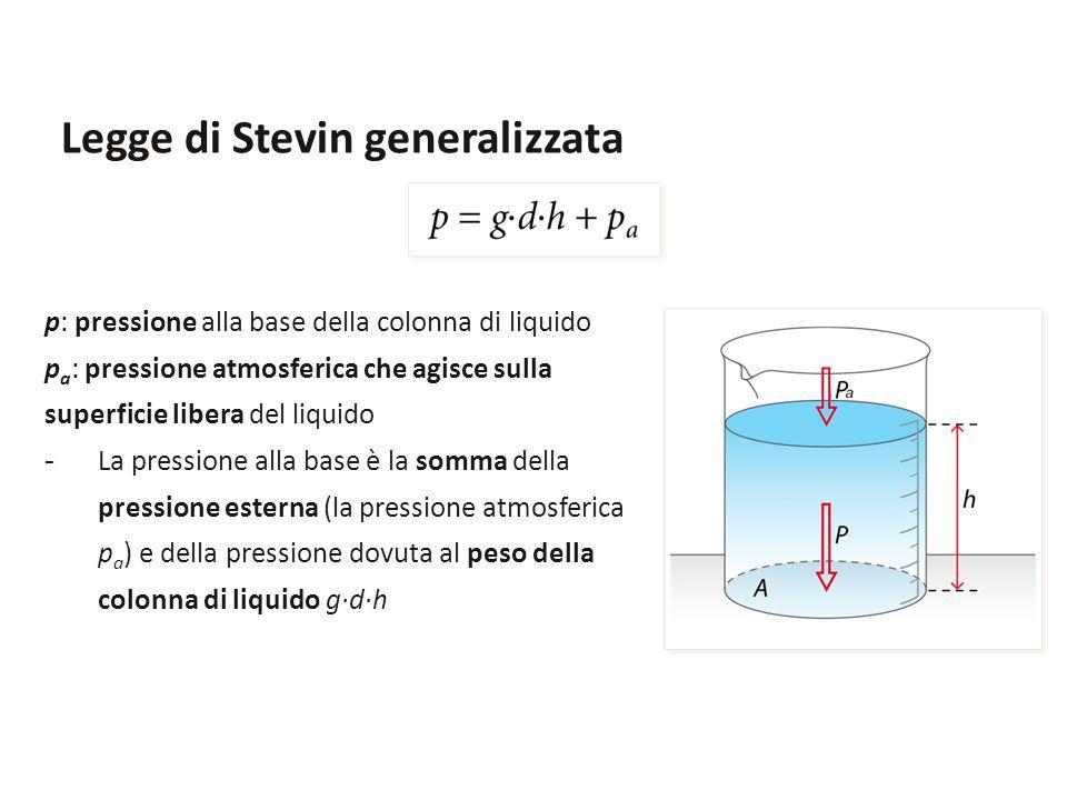 Legge di Stevin generalizzata