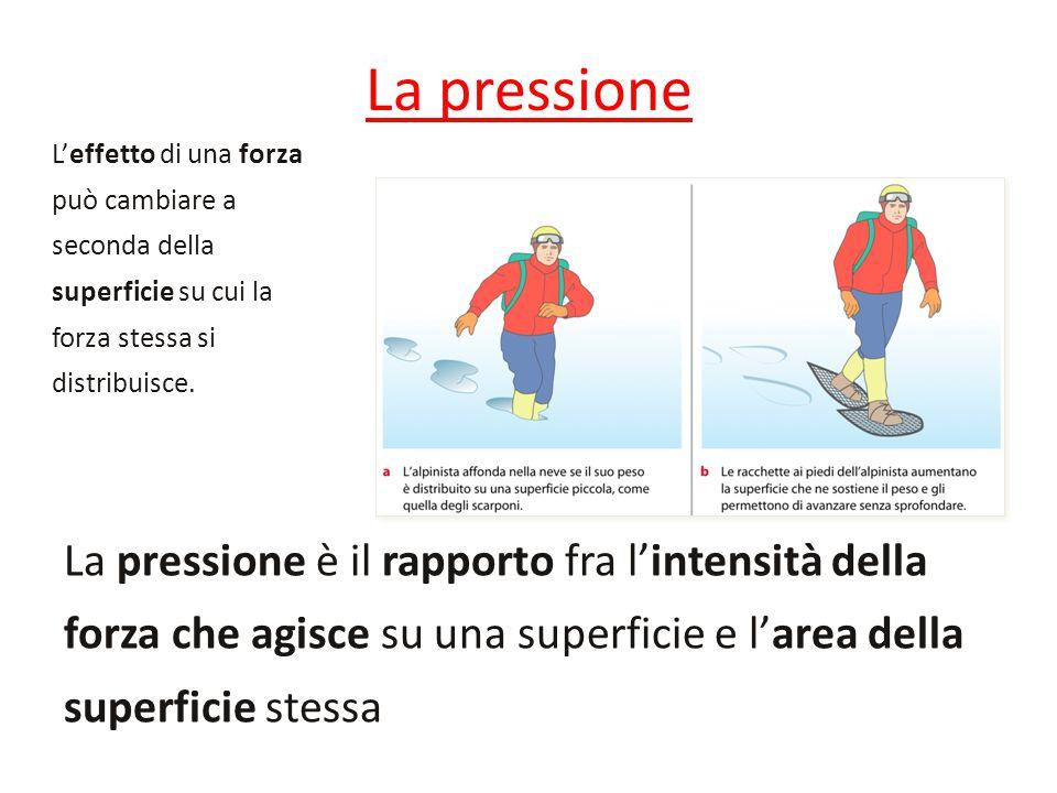 La pressione L'effetto di una forza può cambiare a seconda della superficie su cui la forza stessa si distribuisce.
