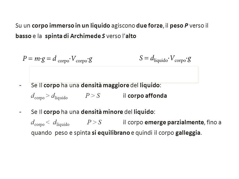 Su un corpo immerso in un liquido agiscono due forze, il peso P verso il basso e la spinta di Archimede S verso l'alto