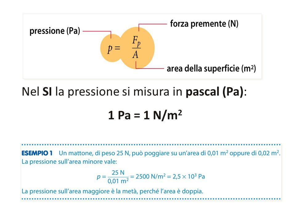 Nel SI la pressione si misura in pascal (Pa):