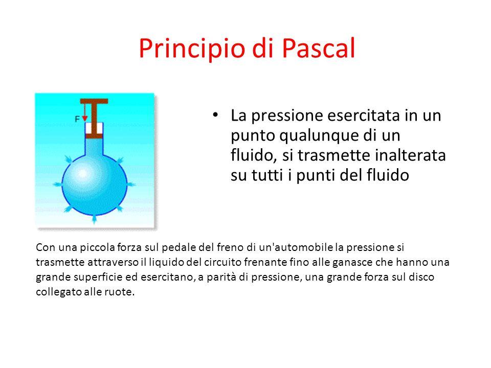 Principio di Pascal La pressione esercitata in un punto qualunque di un fluido, si trasmette inalterata su tutti i punti del fluido.