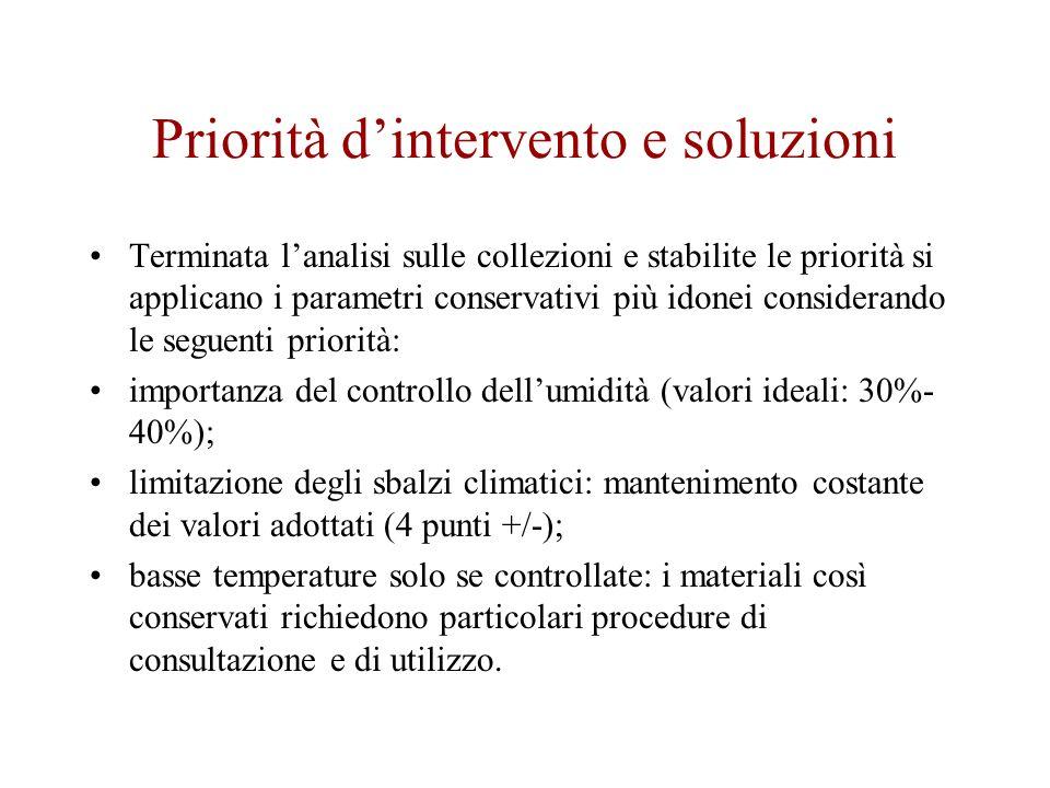 Priorità d'intervento e soluzioni